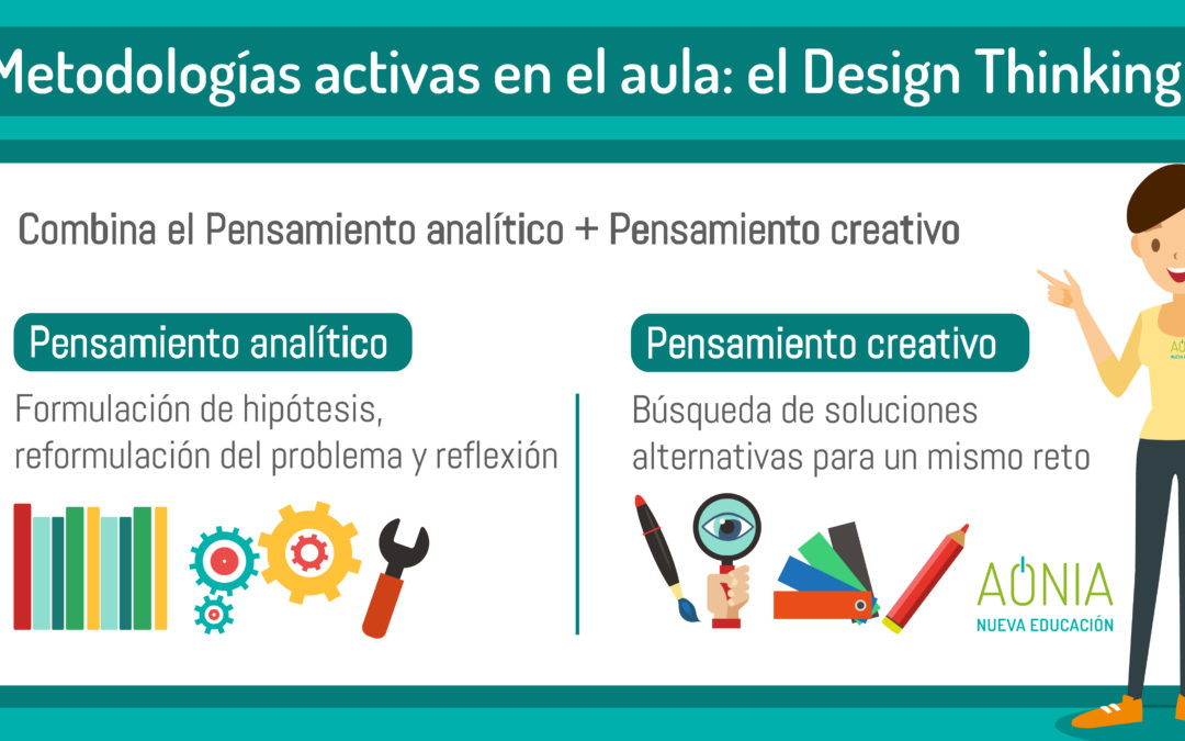 Integrando pensamiento analítico y creativo en el aula a través del Design Thinking