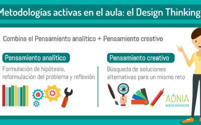 Integrando pensamiento analítico y creativo en el aula a través del Design Thinking