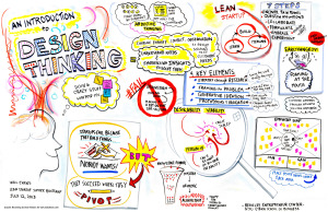 Exponential STEMs y el Design Thinking