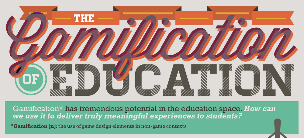 Infografía – La gamificación en tu aula